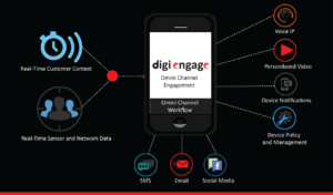 digiengage_architecture